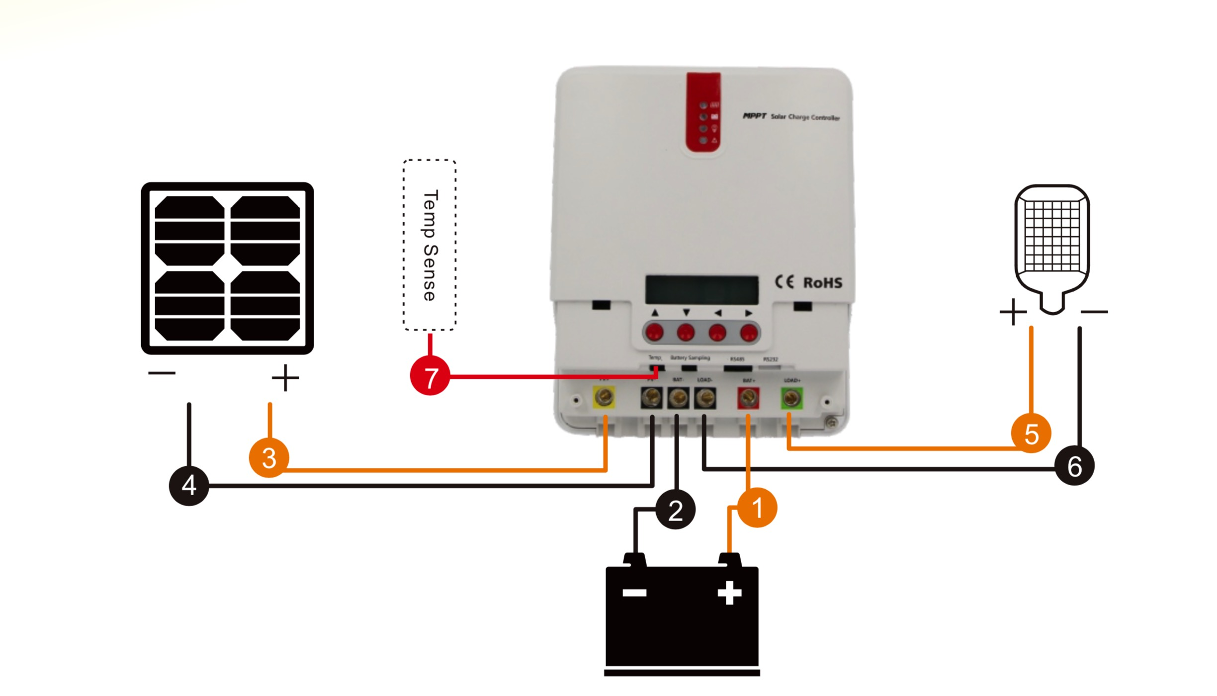 Ml 30a Solar Charge Controller 12 24v Indoor Sunnycal Mppt Circuit Diagram