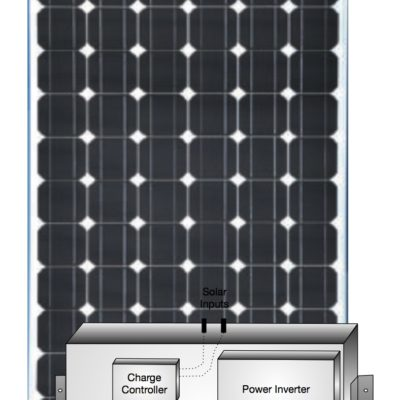 Anytime Battery Solar System