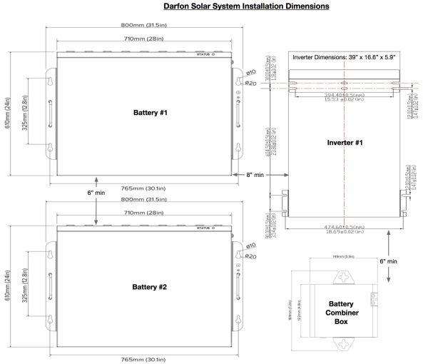 Darfon Sys Install Dimen