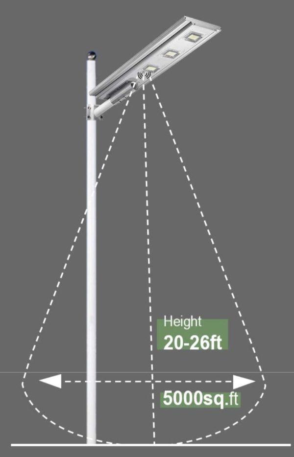 300W Solar Light Illumination Profile
