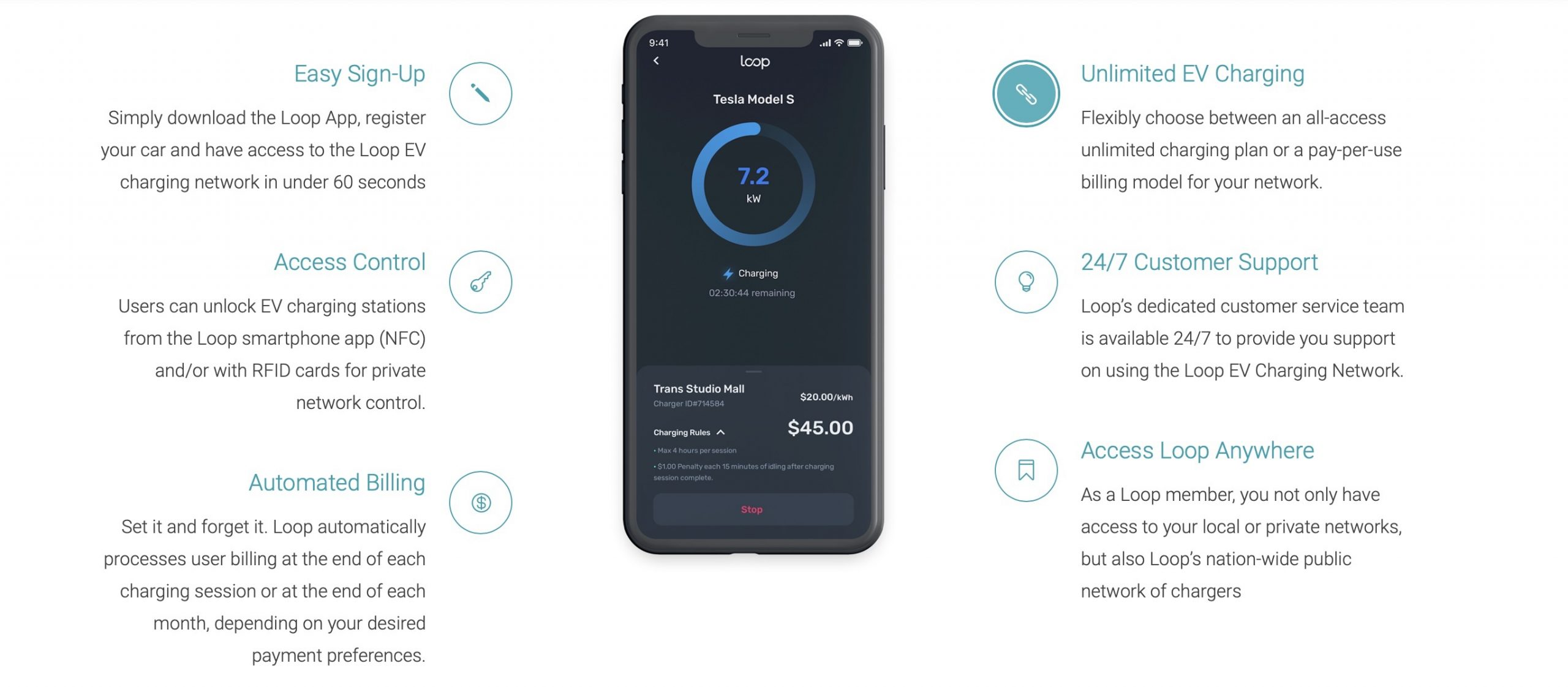 evLoop App and features