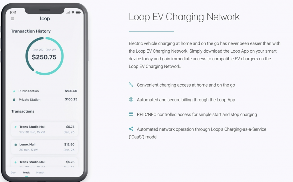Loop EV Charger Features