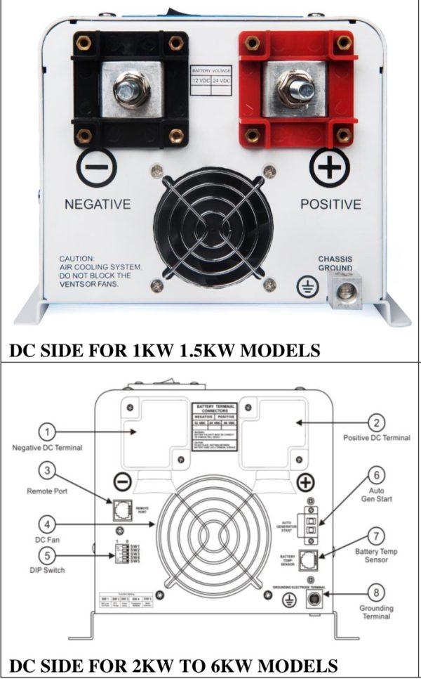 4kW Inverter 24/48VDC