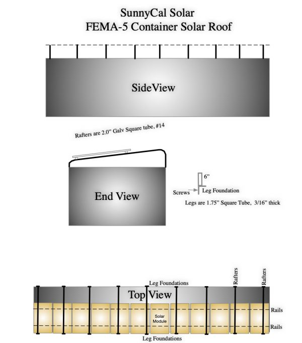 Shipping Container Solar Roof Structure