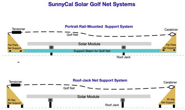 SunnyCal Golf Net Systems